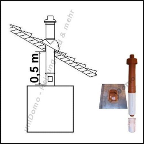ATEC Brennwert Abgassystem Schrägdach DN 60/100 mm