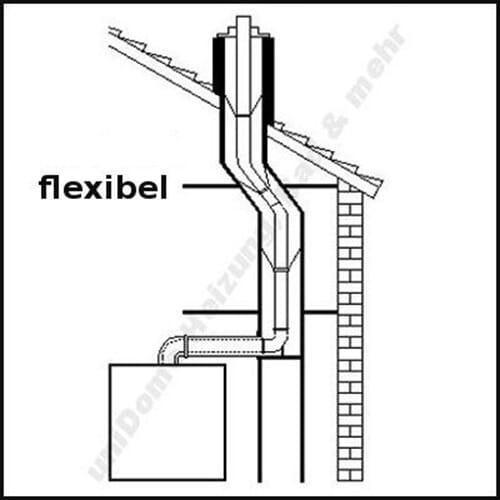 Vaillant Abgas-Paket Gas-Brennwert DN 60/100 mm im Schacht 15m flexibel